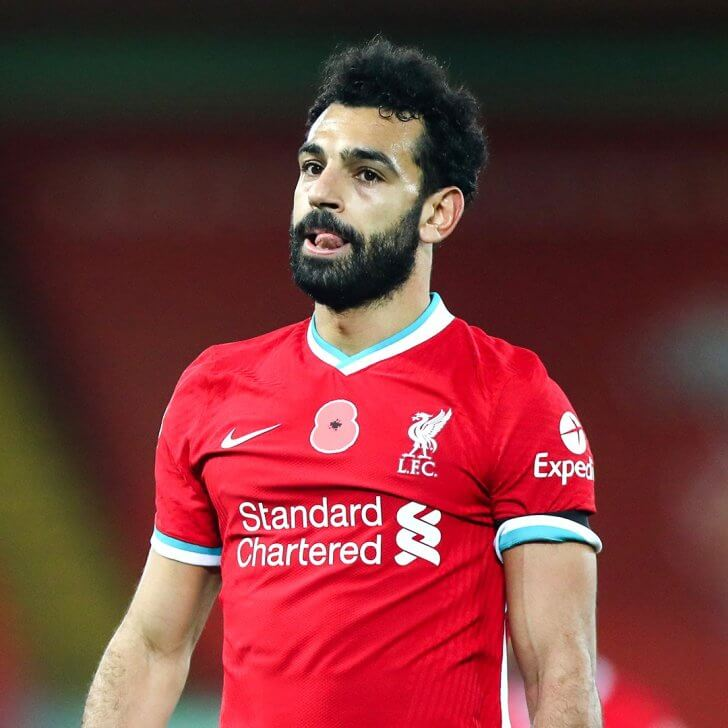 Liverpools Mo Salah Test Positive For Covid 19